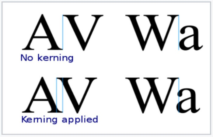 Kerning y el Keming